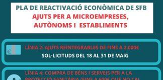 Càpsula de l'Ajuntament dels microcrèdits per a empreses i els ajuts per a establiments.